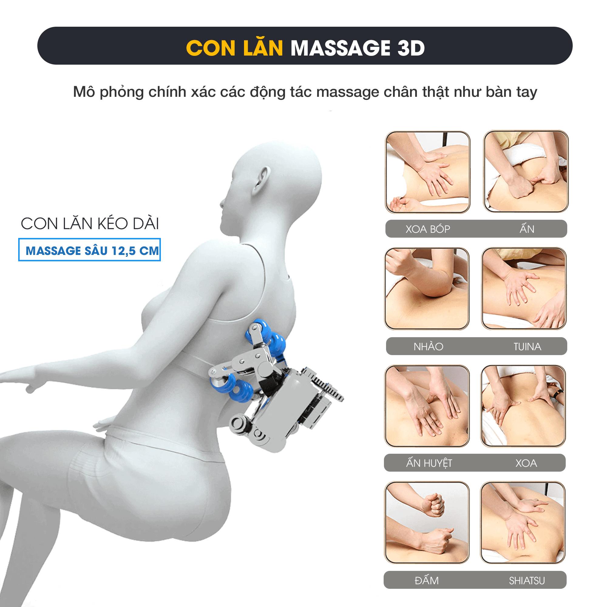 Tác dụng Con lăn 3d ghế massage klc Kykyo 6688
