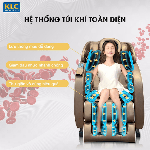 5 Ghế massage KLC