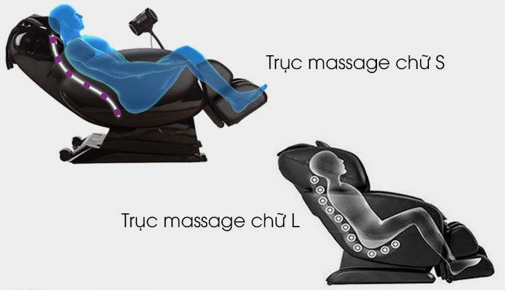Các loại khung sườn trong ghế massage