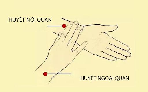 Vị trí huyệt Nội Quan nằm tại mặt trước cổ tay